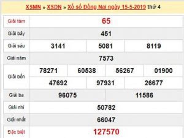 Dự đoán xố số tỉnh Đồng Nai ngày 26/06 từ các chuyên gia