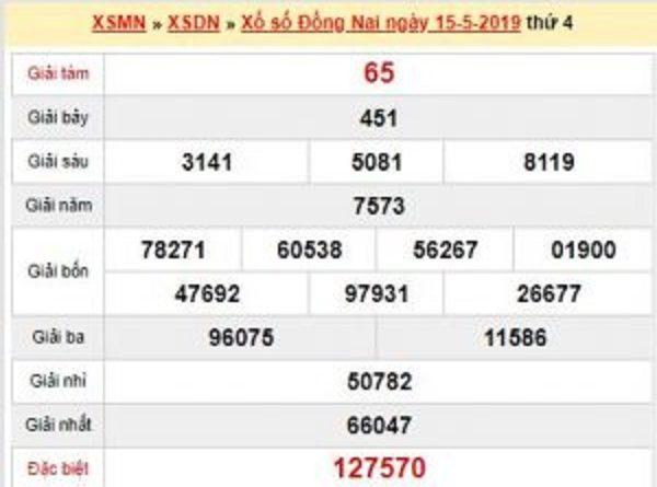 Dự đoán kết quả xổ số tỉnh Đồng Nai ngày 17/07