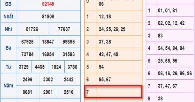 Phân tích kết quả xổ số miền bắc ngày 14/08 chính xác