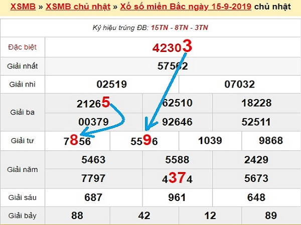 Phân tích dự đoán kqxsmb ngày 16/09 chuẩn xác
