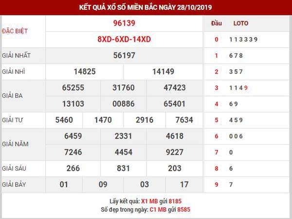 Dự đoán XSMB ngày 29/10/2019