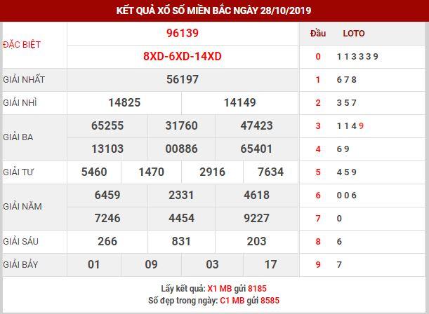 Dự đoán kết quả XSMB Vip ngày 29/10/2019