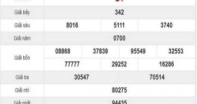 Bảng tổng hợp kết quả xổ số đồng nai ngày 20/11 trúng lớn