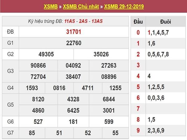 kqxs-mb-30-12-2019-min