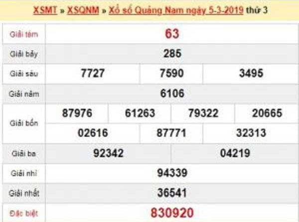Thống kê phân tích kqxsqn ngày 03/12 chuẩn 100%