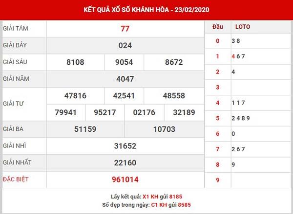 Phân tích KQXSMT hôm nay thứ 4 - xổ số Khánh Hòa - Phân tích sổ xố Khánh Hòa thứ 4 ngày 26-2-2020 - Phân tích chuyên sâu xổ số Khánh Hòa hôm nay thứ 4 ngày 26-2-2020.