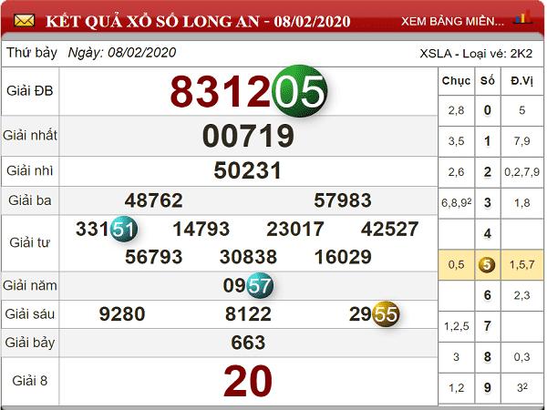 Dự đoán lô tô xổ số long an ngày 15/02 của các cao thủ