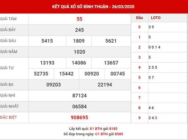 Thống kê xổ số Bình Thuận thứ 5 ngày 23-4-2020
