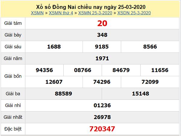 Dự đoán xổ số Đồng Nai 29/4/2020
