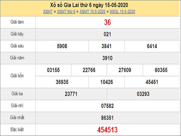 Dự đoán XSGL 22/5/2020