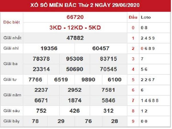 Các chuyên gia phân tích KQXSMB-xổ số miền bắc ngày 30/06 chuẩn xác