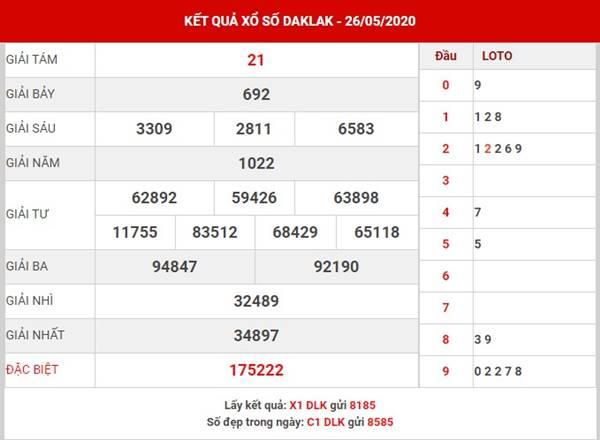 Soi cầu số đẹp SX Daklak thứ 3 ngày 2-6-2020