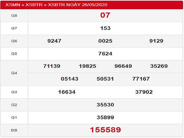 Phân tích KQXSBT- xổ số bến tre thứ 3 ngày 02/06