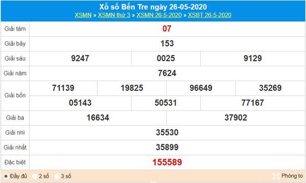 Dự đoán XSBT 2/6/2020 chốt KQXS Bến Tre thứ 3