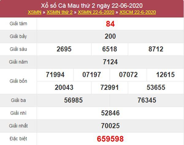 Soi cầu XSCM 29/6/2020 chốt KQXS Cà Mau thứ 2