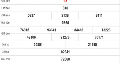 Phân tích kết quả xổ số Thừa Thiên Huế thứ 2 ngày 01/06 của các chuyên gia