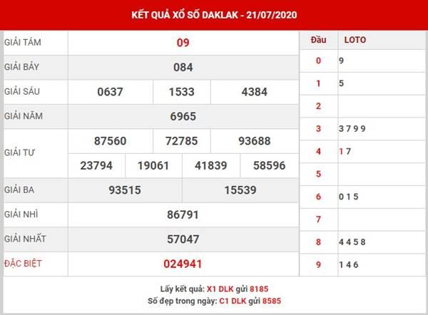 Thống kê xổ số Daklak thứ 3 ngày 28-7-2020