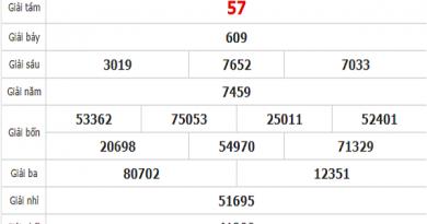 Phân tích KQXSVL- xổ số vĩnh long ngày 31/07 thứ 6 hôm nay