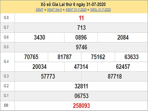Phân tích XSGL 7/8/2020