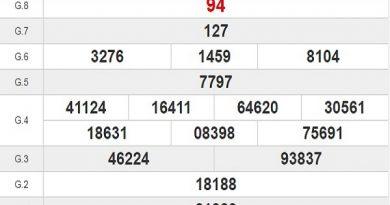 Thống kê KQXSTN- xổ số tây ninh thứ 5 ngày 20/08 chuẩn xác