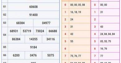 Tổng hợp soi cầu bạch thủ KQXSKH- xổ số khánh hòa ngày 26/08/2020