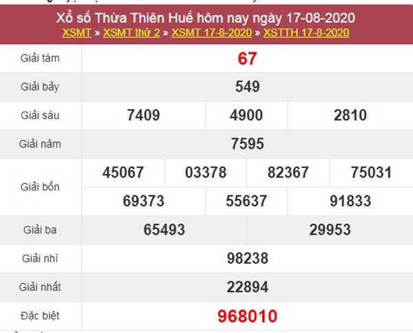 Soi cầu XSTTH 24/8/2020 chốt KQXS Thừa Thiên Huế thứ 2