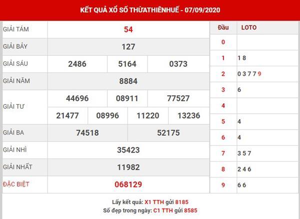 Thống kê SX Thừa Thiên Huế thứ 2 ngày 14-9-2020