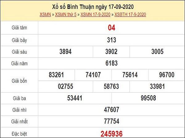 Nhận định XSBTH 24/9/2020