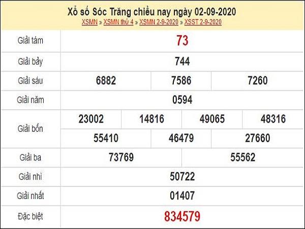 Dự đoán xổ số Sóc Trăng 09-09-2020