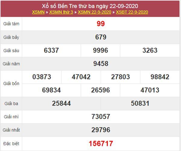 Nhận định KQXS Bến Tre 29/9/2020 thứ 3 cực chuẩn và chi tiết