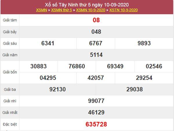 Thống kê XSTN 17/9/2020 chốt số đẹp Tây Ninh thứ 5