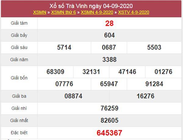 Thống kê XSTV 11/9/2020 chốt lô số đẹp Trà Vinh thứ 6