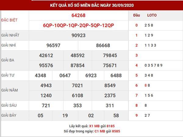 Thống kê KQXSMB thứ 5 ngày 1-10-2020