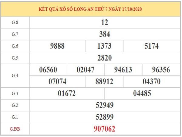 Phân tích KQXSLA ngày 24/10/2020 dựa vào KQXSLA kỳ trước