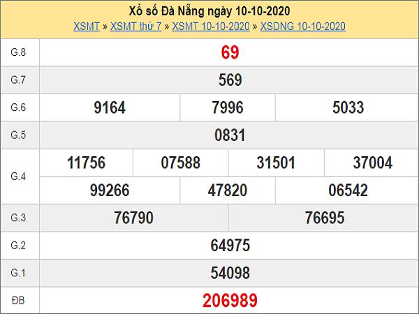 Tổng hợp soi cầu KQXSDN ngày 14/10/2020- xổ số đà nẵng
