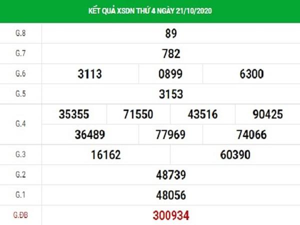 Phân tích KQXSDN ngày 28/10/2020- xổ số đồng nai thứ 4
