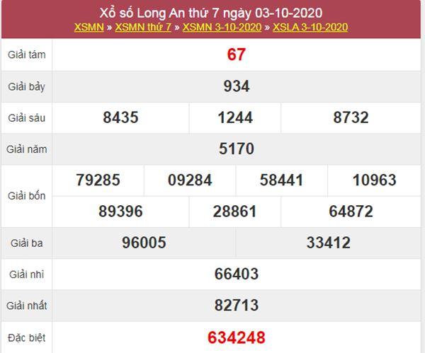 Nhận định KQXS Long An 10/10/2020 chốt XSLA thứ 7