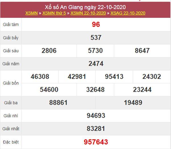 Phân tích XSAG 29/10/2020 chốt lô số đẹp An Giang thứ 5