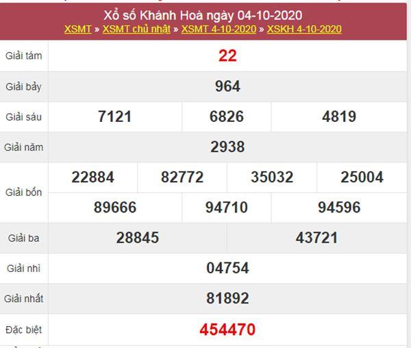 Phân tích XSKH 7/10/2020 chốt KQXS Khánh Hòa thứ 4