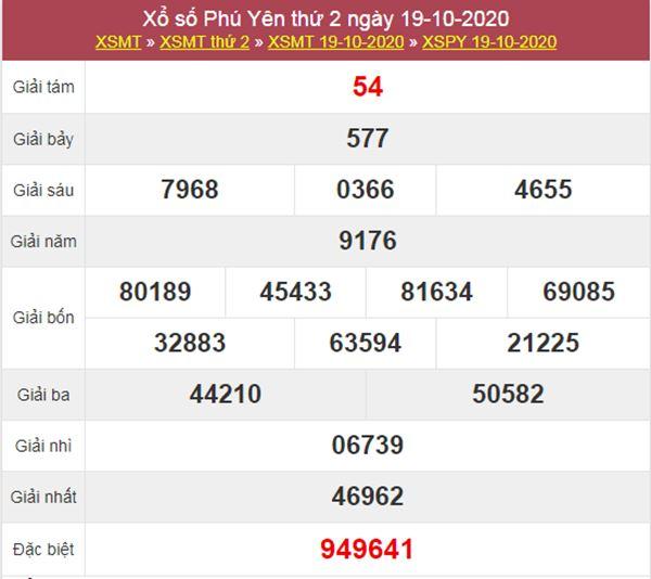 Thống kê XSPY 26/10/2020 chốt lô VIP Phú Yên thứ 2