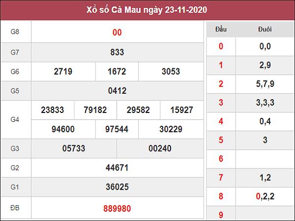 Thống kê XSCM ngày 30/11/2020- xổ số cà mau chi tiết