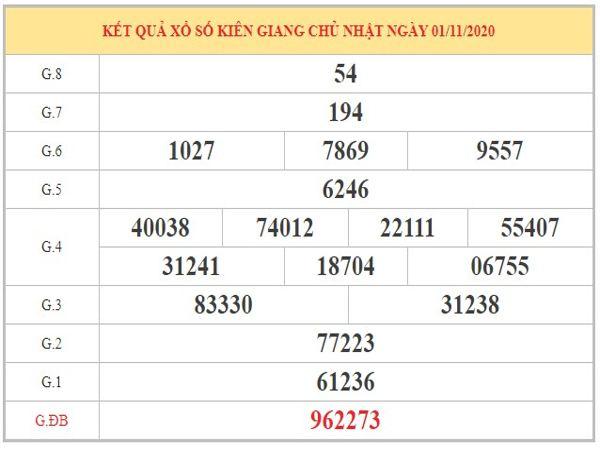 Nhận định KQXSKG ngày 08/11/2020 dựa trên kết quả kỳ trước