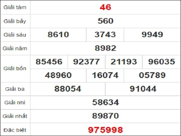 Quay thử xổ số Quảng Trị ngày 26 tháng 11 năm 2020