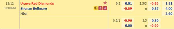 Kèo bóng đá giữa Urawa Reds vs Shonan Bellmare