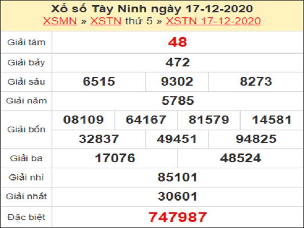 Tổng hợp phân tích KQXSTN ngày 24/12/2020- xổ số tây ninh