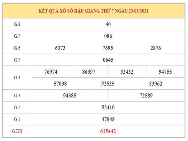 Nhận định KQXSHG ngày 30/1/2021 dựa trên kết quả kì trước