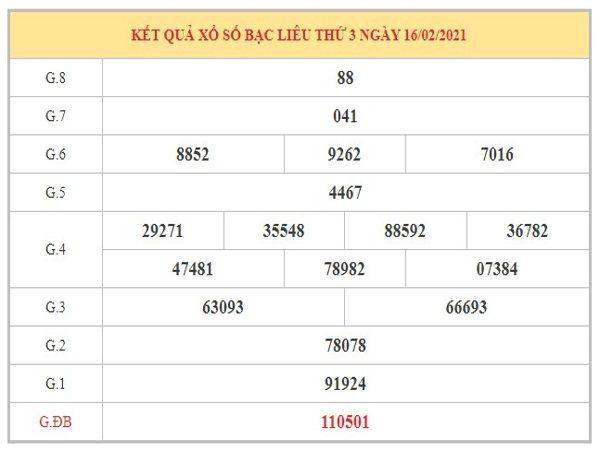 Nhận định KQXSBL ngày 23/2/2021 dựa trên kết quả kỳ trước