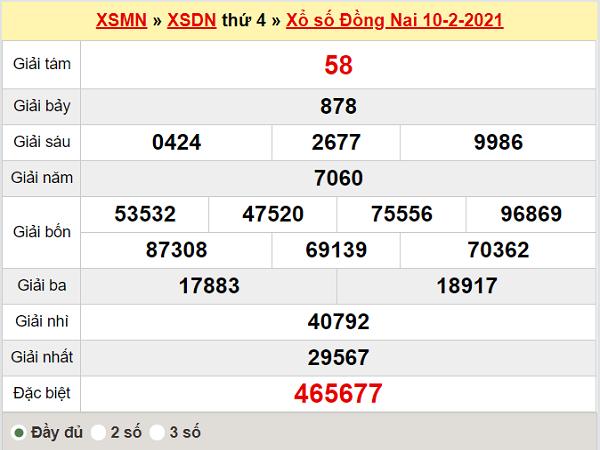 Thống kê XSDN ngày 17/2/2021