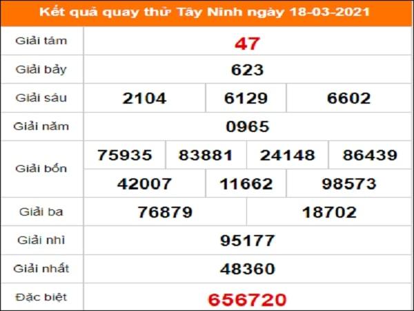 Quay thử xổ số Tây Ninh ngày 18/3/2021