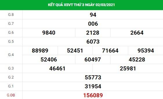 Dự đoán kết quả XS Vũng Tàu Vip ngày 09/03/2021